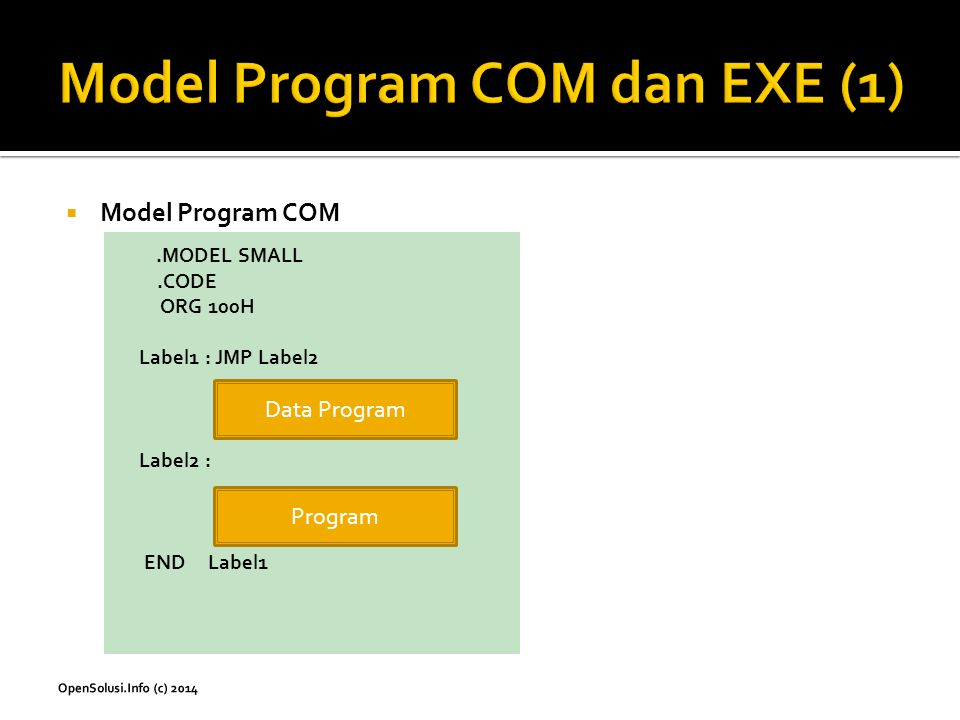 Model Program COM dan EXE (1)