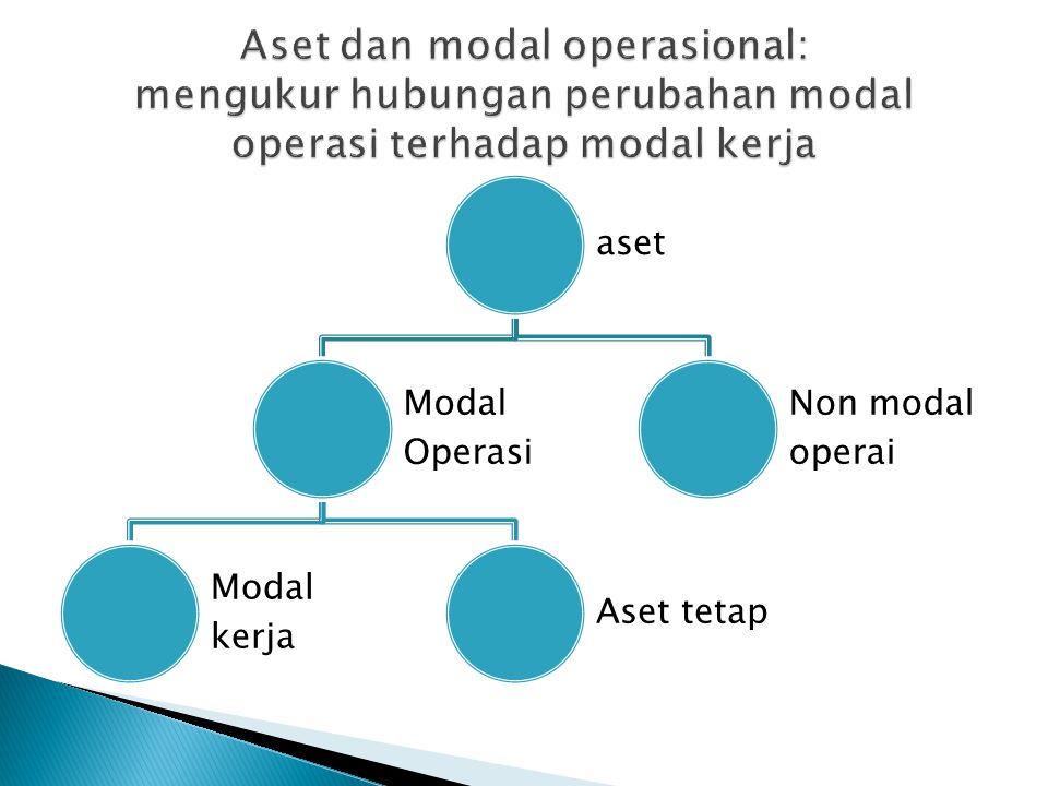 Aset dan modal operasional: mengukur hubungan perubahan modal operasi terhadap modal kerja