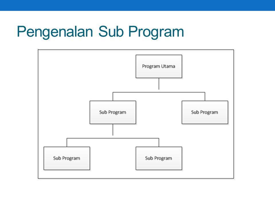 Pengenalan Sub Program