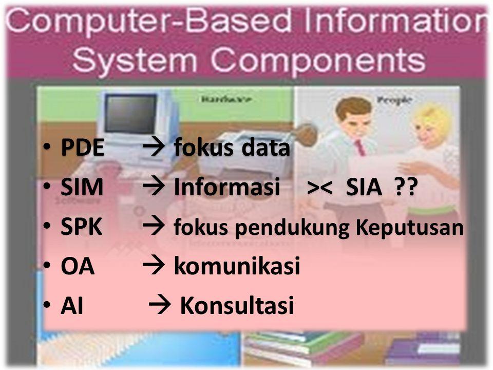 PDE  fokus data SIM  Informasi >< SIA SPK  fokus pendukung Keputusan. OA  komunikasi.