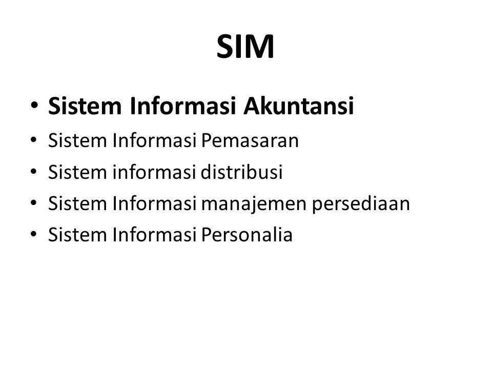 SIM Sistem Informasi Akuntansi Sistem Informasi Pemasaran