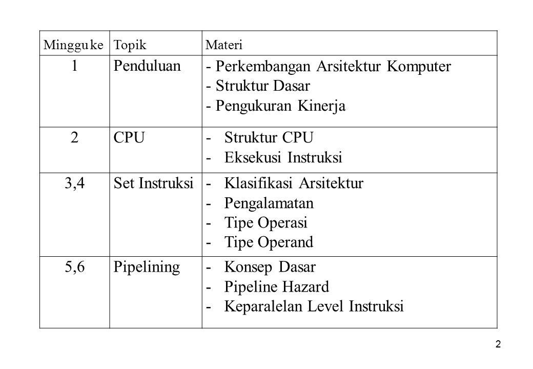 Perkembangan Arsitektur Komputer - Struktur Dasar - Pengukuran Kinerja