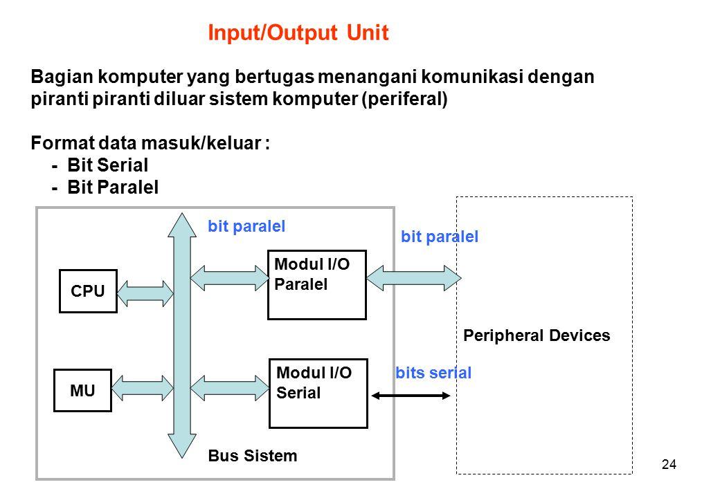 Input/Output Unit Bagian komputer yang bertugas menangani komunikasi dengan. piranti piranti diluar sistem komputer (periferal)