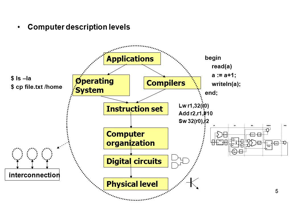 Computer description levels