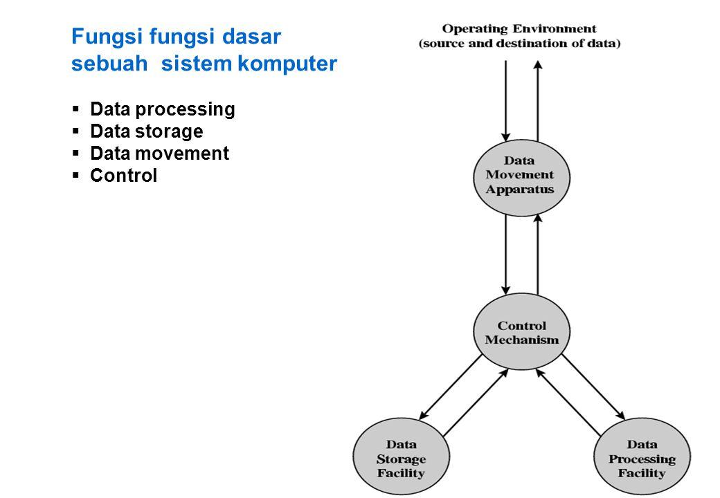 sebuah sistem komputer