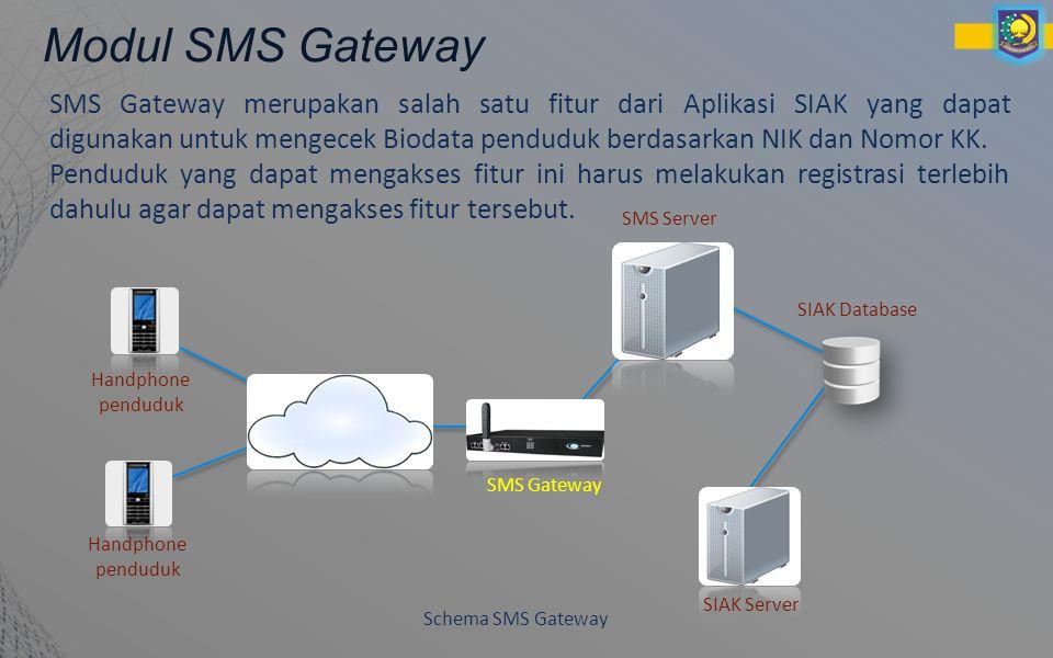 Modul SMS Gateway