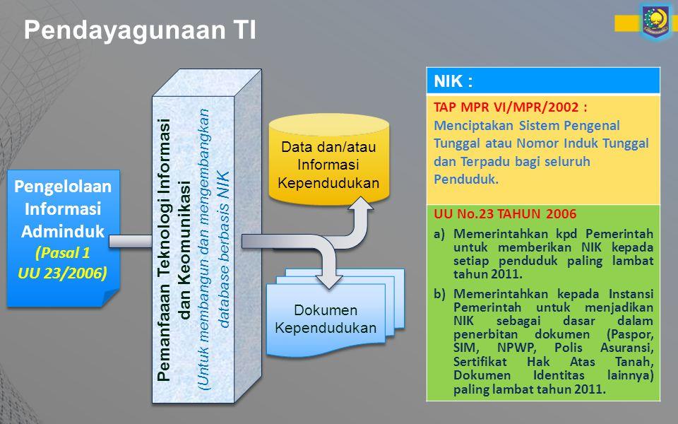 Pendayagunaan TI Pengelolaan Informasi Adminduk (Pasal 1 UU 23/2006)