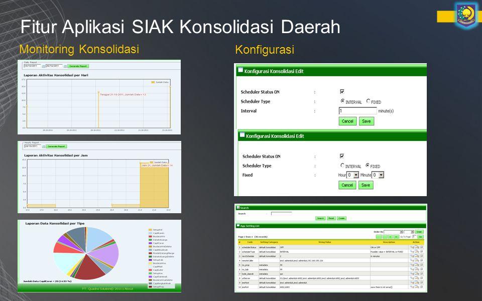 Fitur Aplikasi SIAK Konsolidasi Daerah