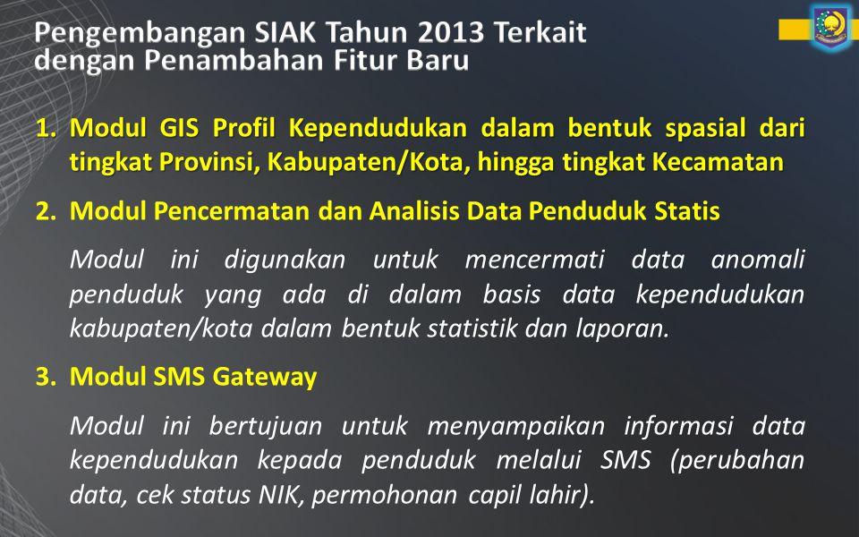 Pengembangan SIAK Tahun 2013 Terkait dengan Penambahan Fitur Baru