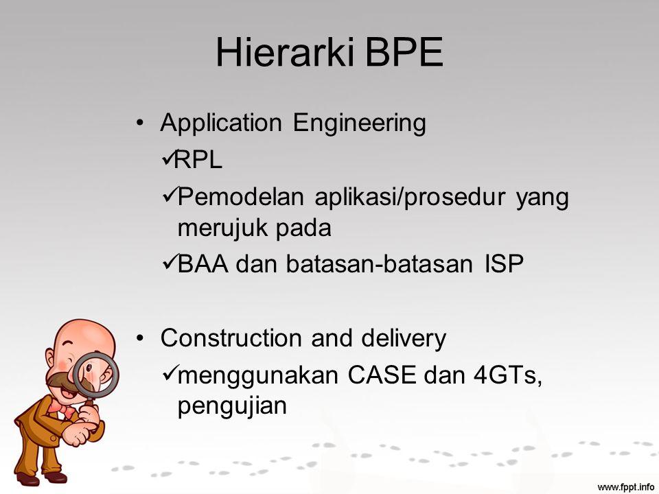 Hierarki BPE Application Engineering RPL