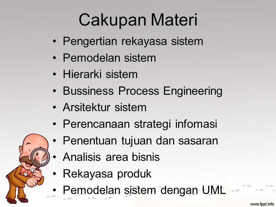 Cakupan Materi Pengertian rekayasa sistem Pemodelan sistem
