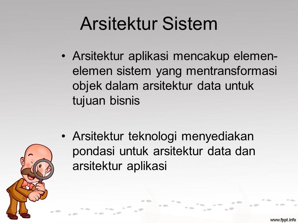 Arsitektur Sistem Arsitektur aplikasi mencakup elemen-elemen sistem yang mentransformasi objek dalam arsitektur data untuk tujuan bisnis.
