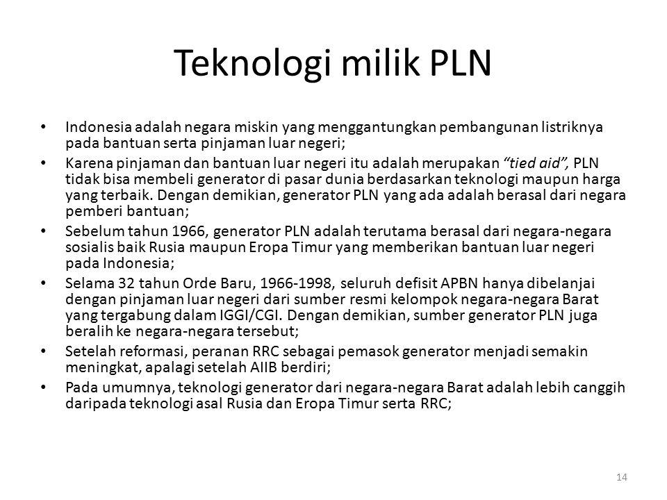 Teknologi milik PLN Indonesia adalah negara miskin yang menggantungkan pembangunan listriknya pada bantuan serta pinjaman luar negeri;