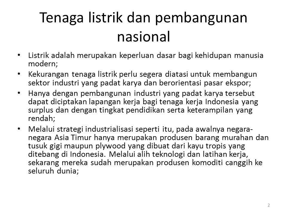 Tenaga listrik dan pembangunan nasional