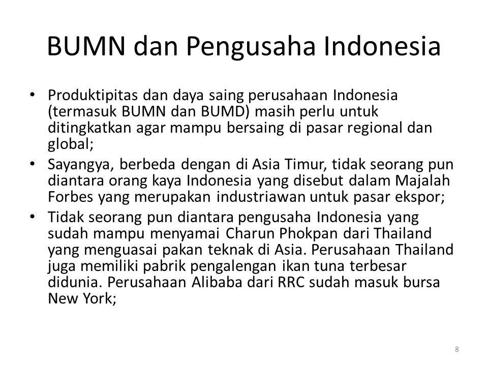 BUMN dan Pengusaha Indonesia