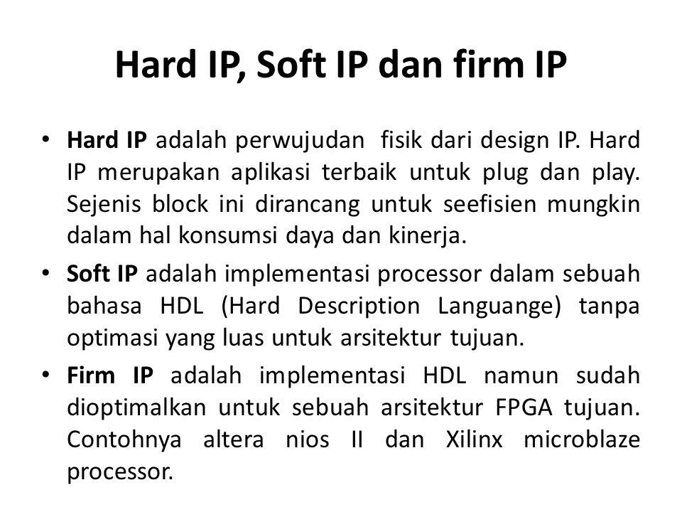 Hard IP, Soft IP dan firm IP