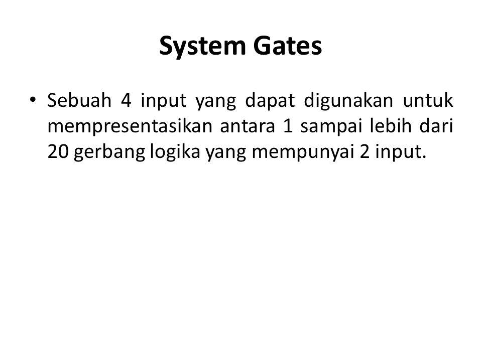 System Gates Sebuah 4 input yang dapat digunakan untuk mempresentasikan antara 1 sampai lebih dari 20 gerbang logika yang mempunyai 2 input.