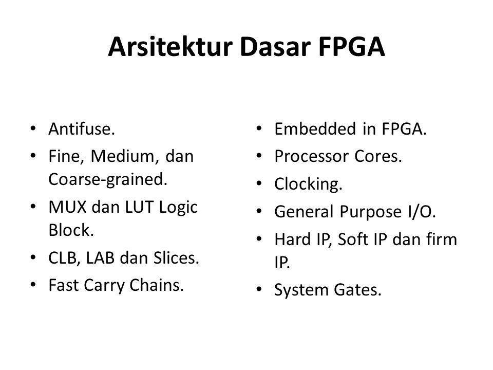 Arsitektur Dasar FPGA Antifuse. Fine, Medium, dan Coarse-grained.