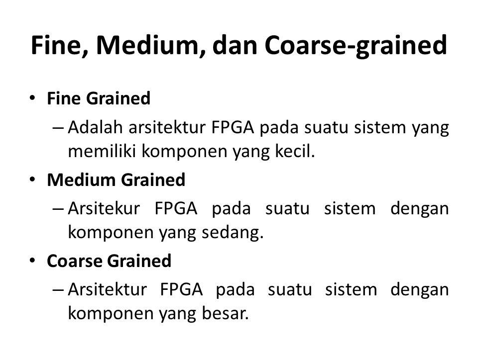 Fine, Medium, dan Coarse-grained