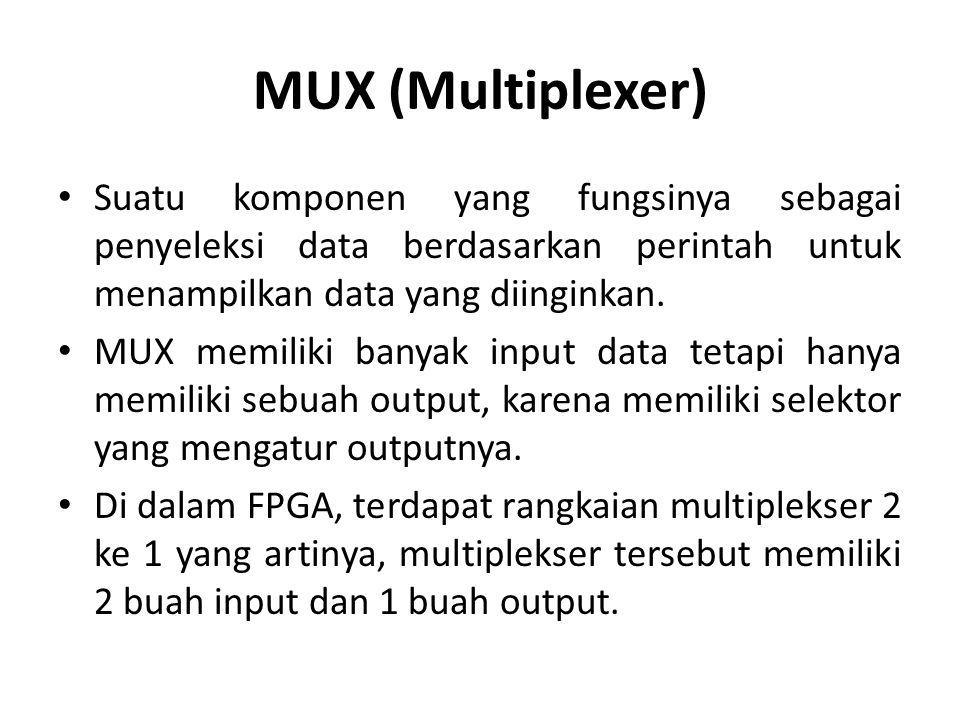 MUX (Multiplexer) Suatu komponen yang fungsinya sebagai penyeleksi data berdasarkan perintah untuk menampilkan data yang diinginkan.