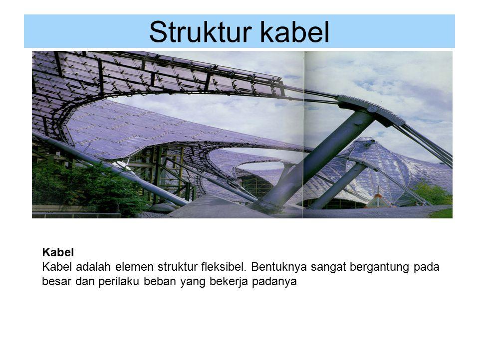 Struktur kabel Kabel. Kabel adalah elemen struktur fleksibel.