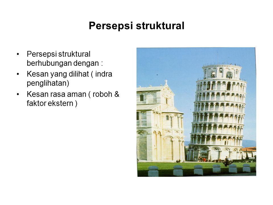 Persepsi struktural Persepsi struktural berhubungan dengan :