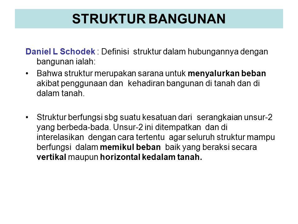 STRUKTUR BANGUNAN Daniel L Schodek : Definisi struktur dalam hubungannya dengan bangunan ialah: