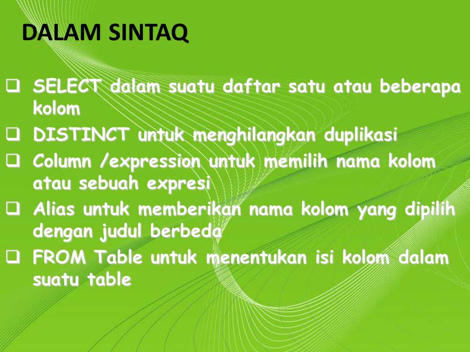 DALAM SINTAQ SELECT dalam suatu daftar satu atau beberapa kolom