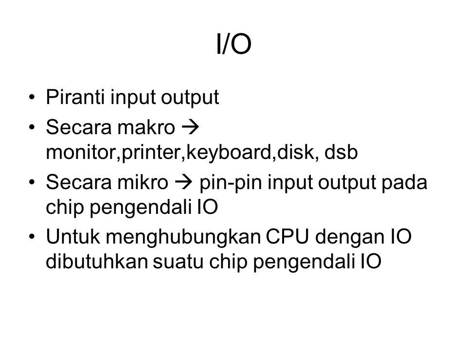 I/O Piranti input output