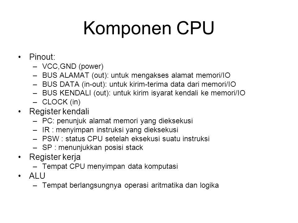 Komponen CPU Pinout: Register kendali Register kerja ALU
