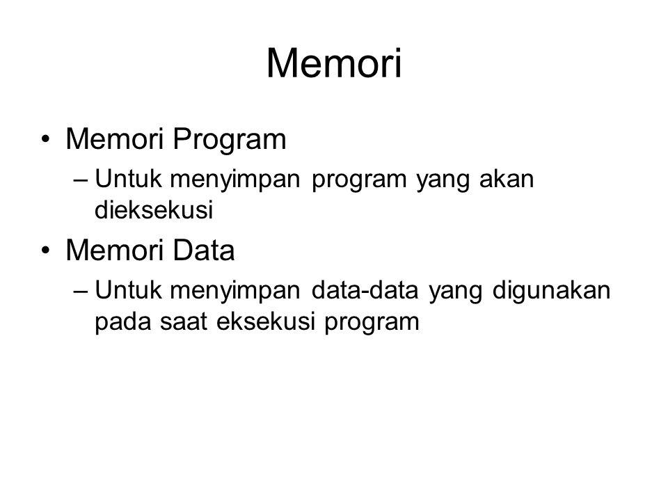 Memori Memori Program Memori Data