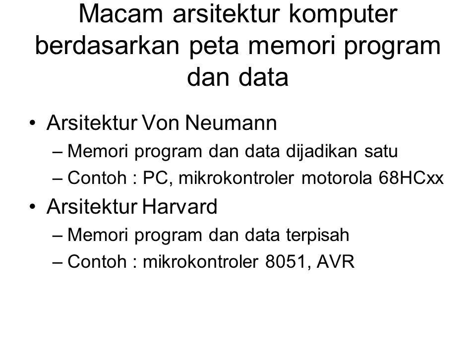 Macam arsitektur komputer berdasarkan peta memori program dan data