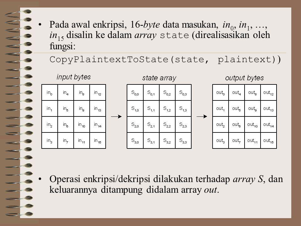 Pada awal enkripsi, 16-byte data masukan, in0, in1, …, in15 disalin ke dalam array state (direalisasikan oleh fungsi: