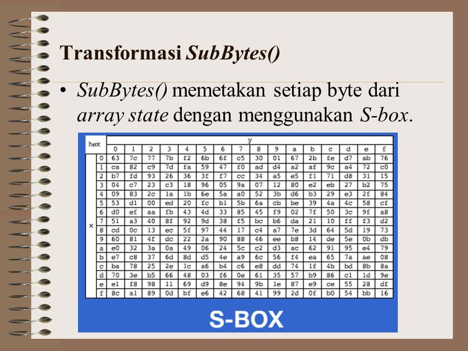 Transformasi SubBytes()