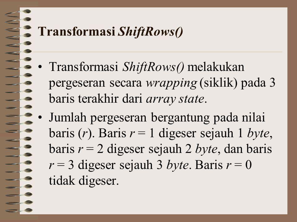 Transformasi ShiftRows()