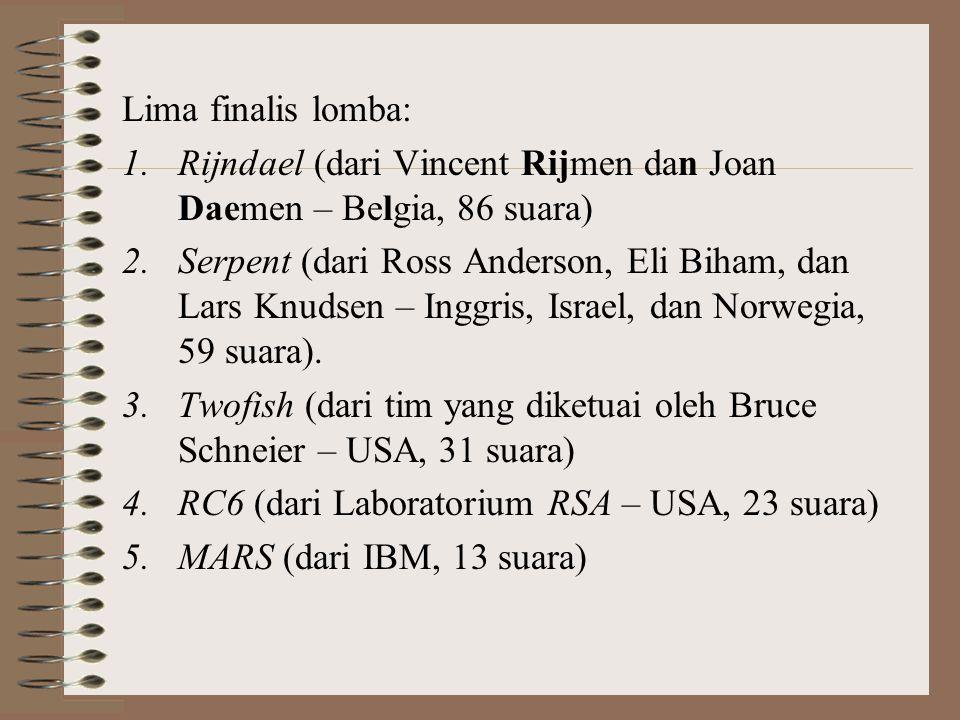 Lima finalis lomba: Rijndael (dari Vincent Rijmen dan Joan Daemen – Belgia, 86 suara)