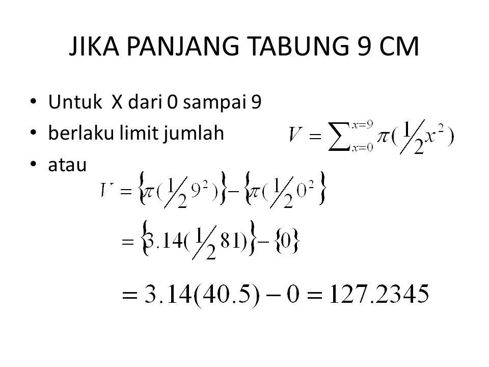JIKA PANJANG TABUNG 9 CM Untuk X dari 0 sampai 9 berlaku limit jumlah