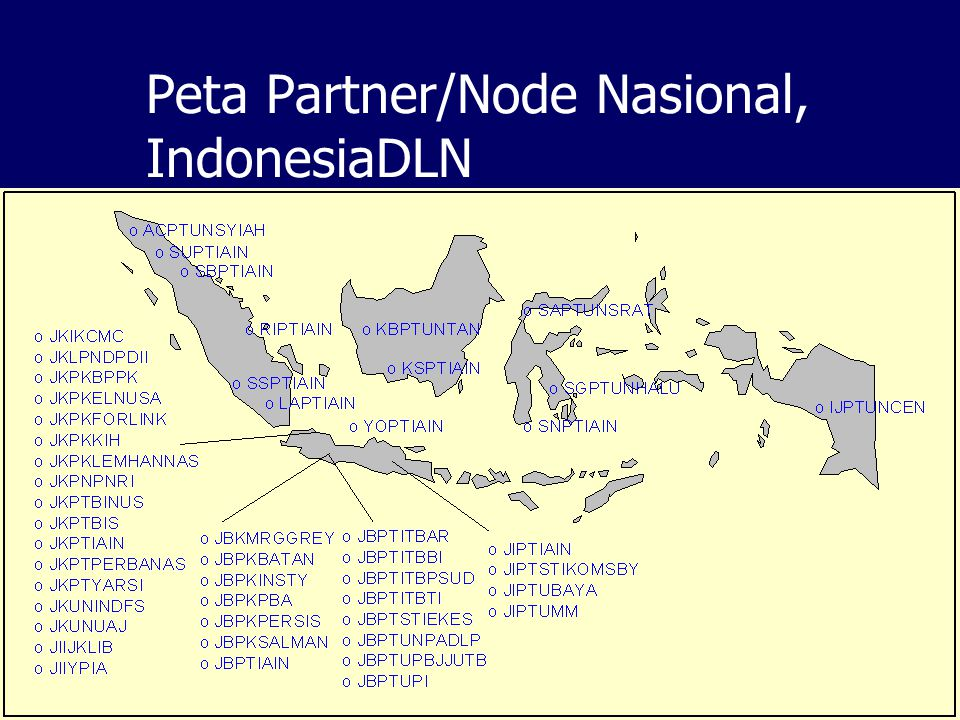 Peta Partner/Node Nasional, IndonesiaDLN