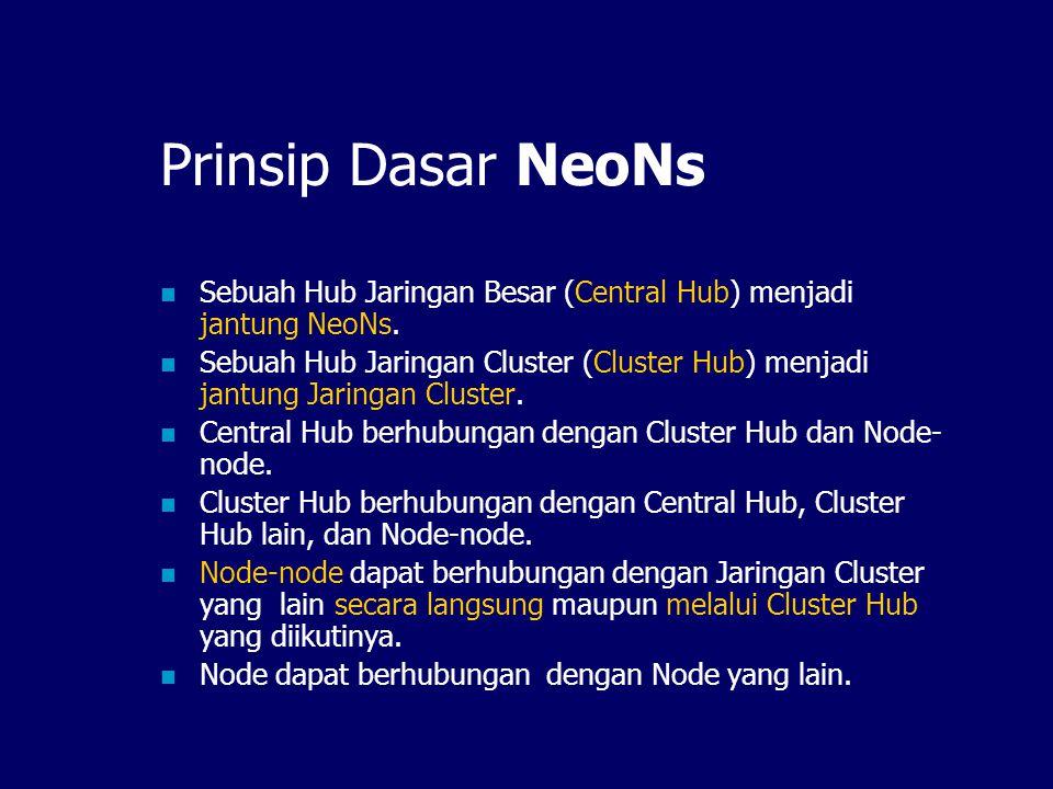 Prinsip Dasar NeoNs Sebuah Hub Jaringan Besar (Central Hub) menjadi jantung NeoNs.