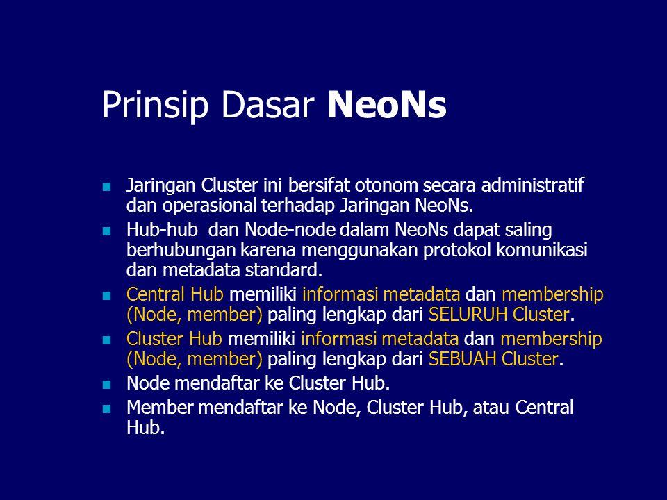 Prinsip Dasar NeoNs Jaringan Cluster ini bersifat otonom secara administratif dan operasional terhadap Jaringan NeoNs.