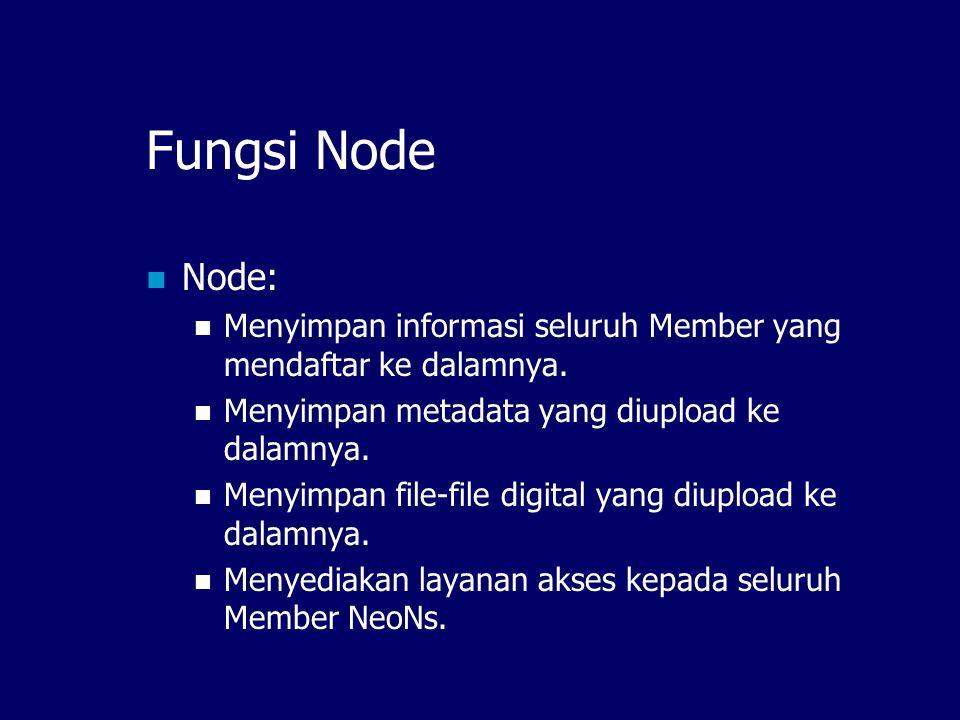 Fungsi Node Node: Menyimpan informasi seluruh Member yang mendaftar ke dalamnya. Menyimpan metadata yang diupload ke dalamnya.