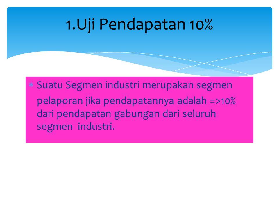 1.Uji Pendapatan 10% Suatu Segmen industri merupakan segmen