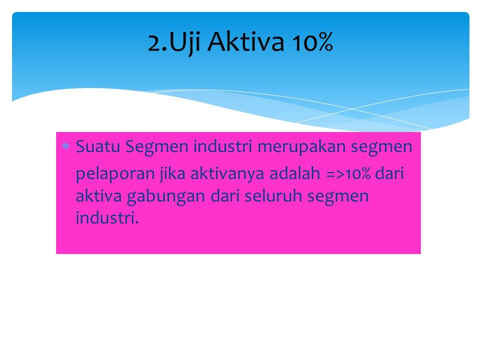 2.Uji Aktiva 10% Suatu Segmen industri merupakan segmen