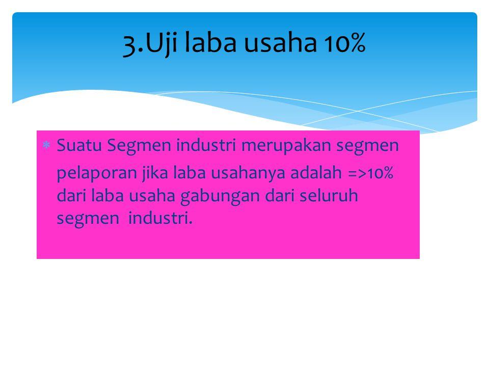 3.Uji laba usaha 10% Suatu Segmen industri merupakan segmen