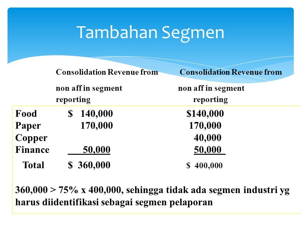 Tambahan Segmen Food $ 140,000 $140,000 Paper 170,000 170,000