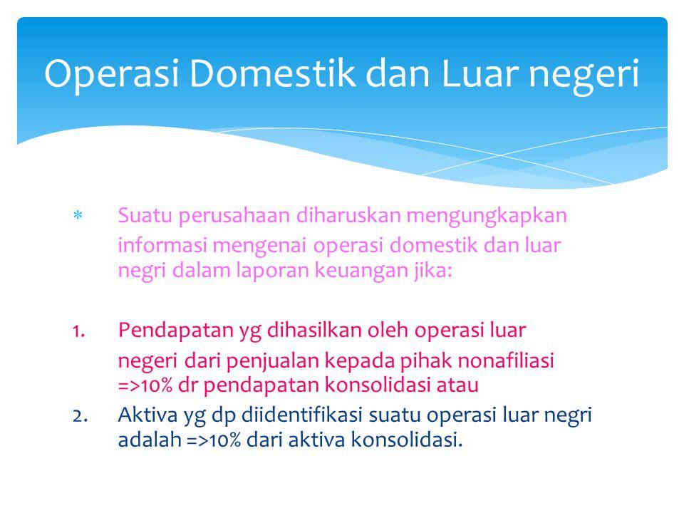 Operasi Domestik dan Luar negeri