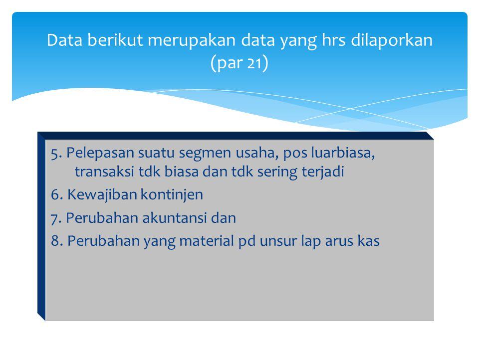 Data berikut merupakan data yang hrs dilaporkan (par 21)