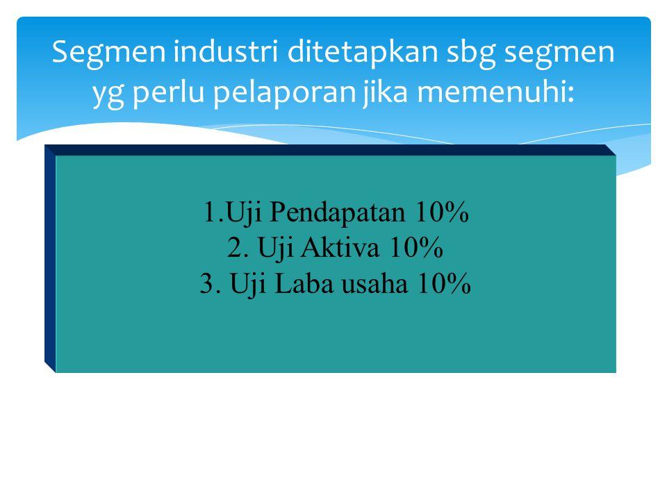 Segmen industri ditetapkan sbg segmen yg perlu pelaporan jika memenuhi: