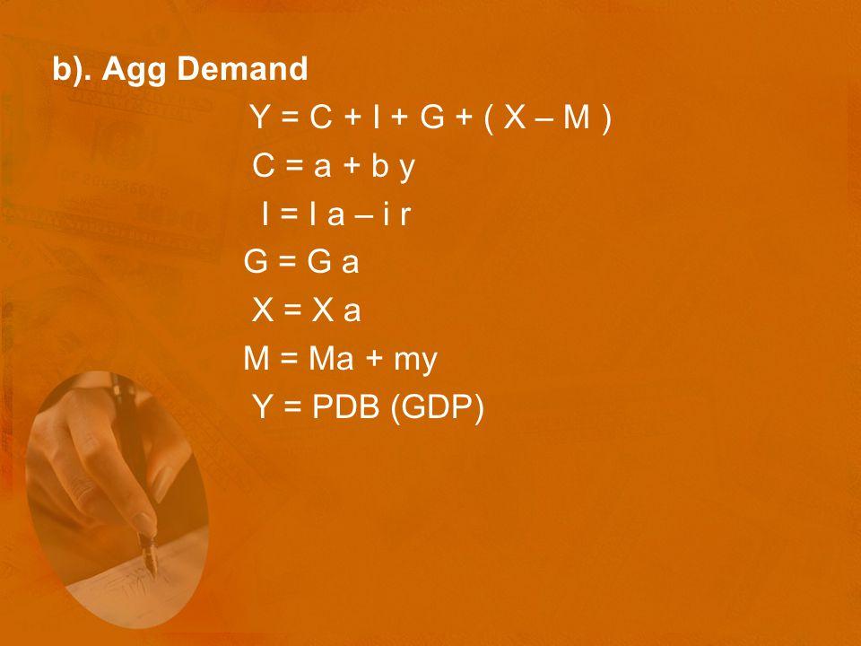 b). Agg Demand Y = C + I + G + ( X – M ) C = a + b y. I = I a – i r. G = G a. X = X a. M = Ma + my.