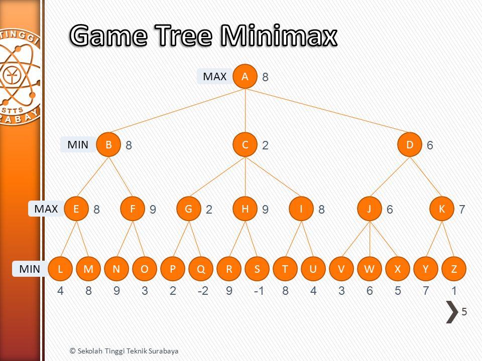 Game Tree Minimax A MAX 8 B 8 C 2 D MIN 6 E F MAX 8 9 G 2 H 9 I 8 J 6